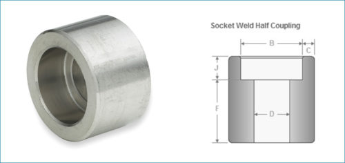 Stainless Steel Socketweld Half Coupling